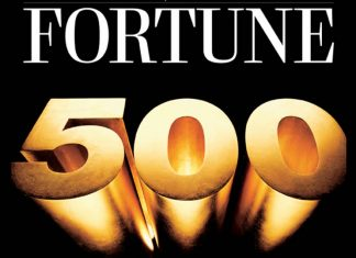 Fortune500 companies and women CEOs