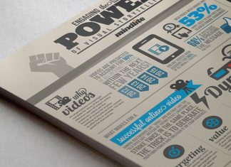 the power of visual storytelling infographic
